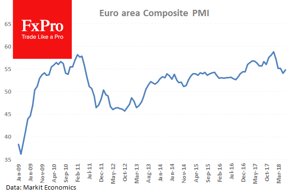 Services PMI data for Europe as the US Celebrates Independence Day