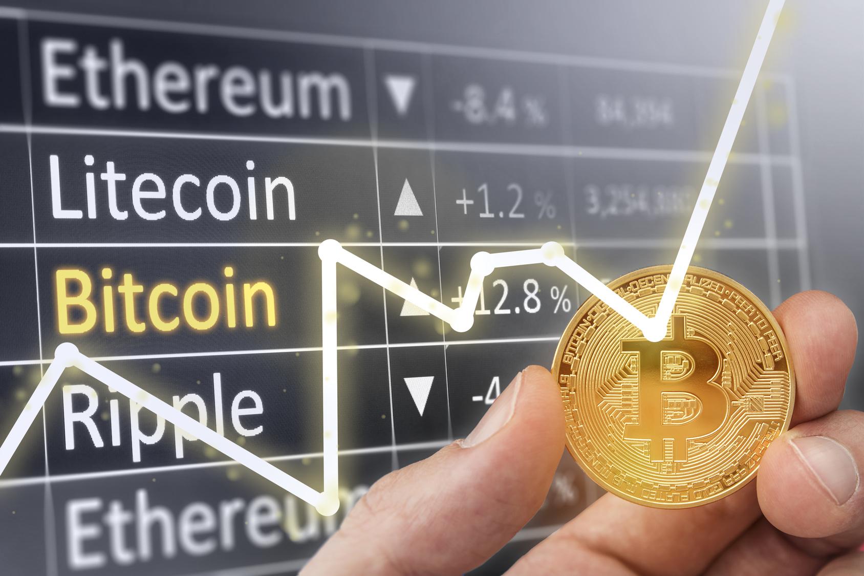 FxPro: Strengthening Cryptomarket