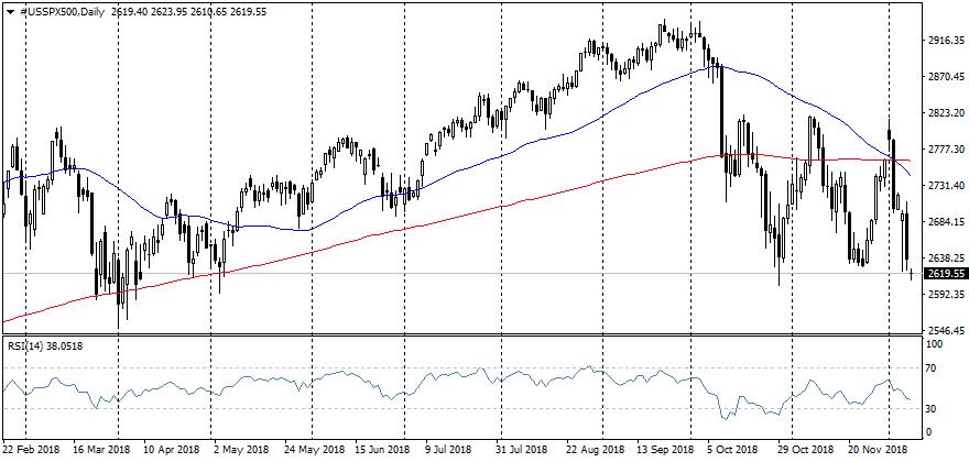FxPro: Weak employment report broke dollar's growth trend