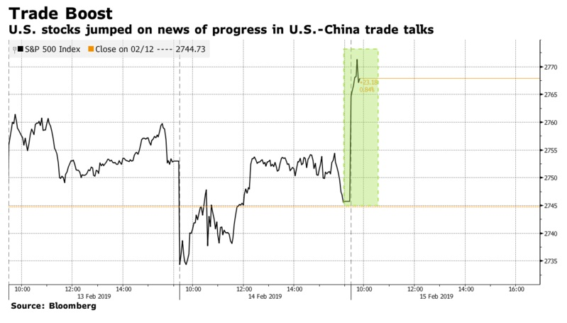 Consumer optimism and trade deal are pushing up U.S. stocks
