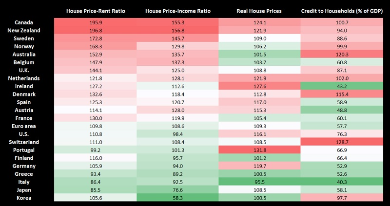 These Are the Countries Most at Risk of Housing Bubble