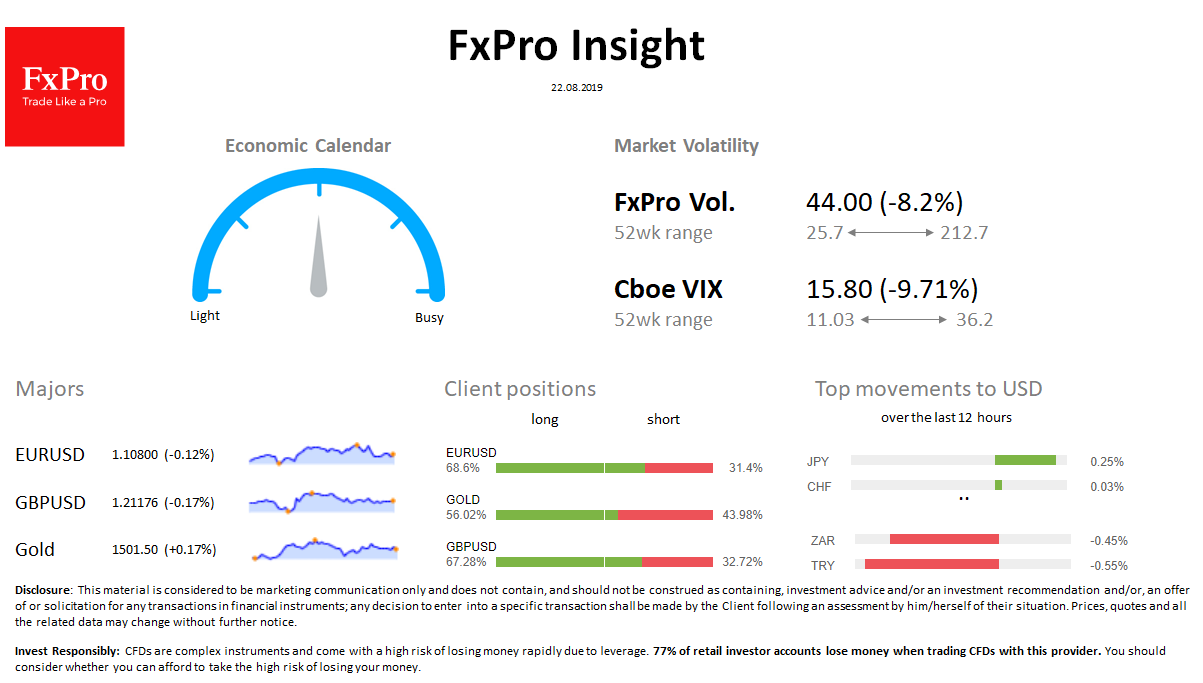 FxPro Daily Insight for August 22