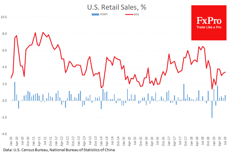 Fear boosted retail sales in the U.K. and the U.S.