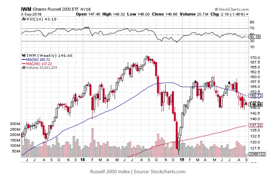 This One Chart May Signal the Next Stock Market Crash