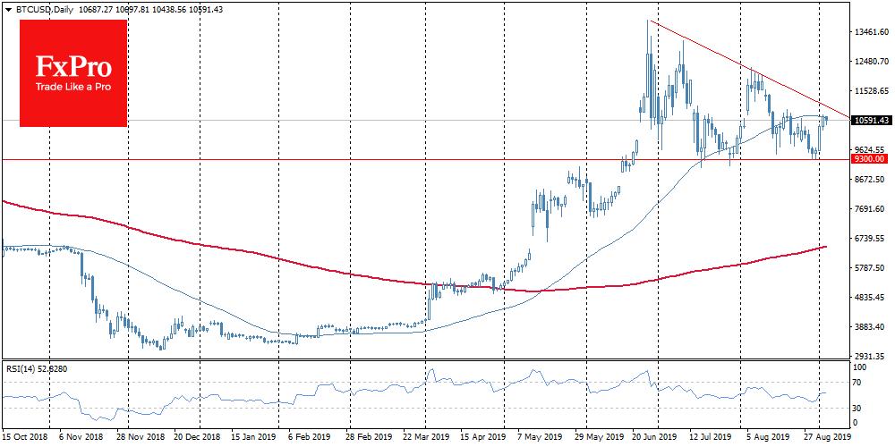 Bit-comment: Bitcoin rebound reached $10,700