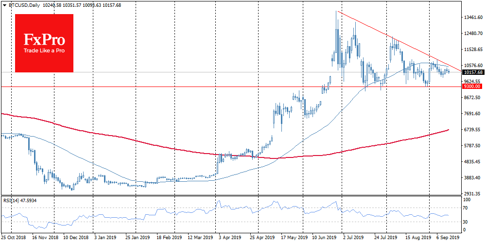 Bit-comment: Bitcoin's price range tightens