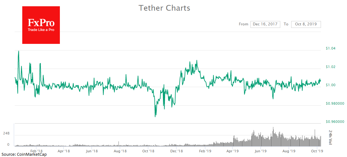 USDT shows that the crypto-enthusiasts are still on board