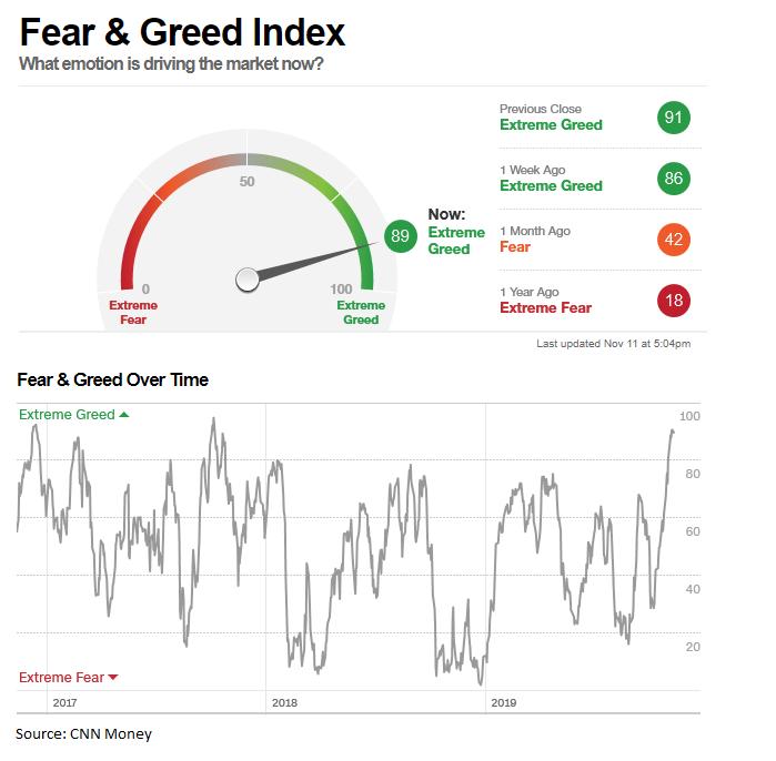 When the market volcano erupts?