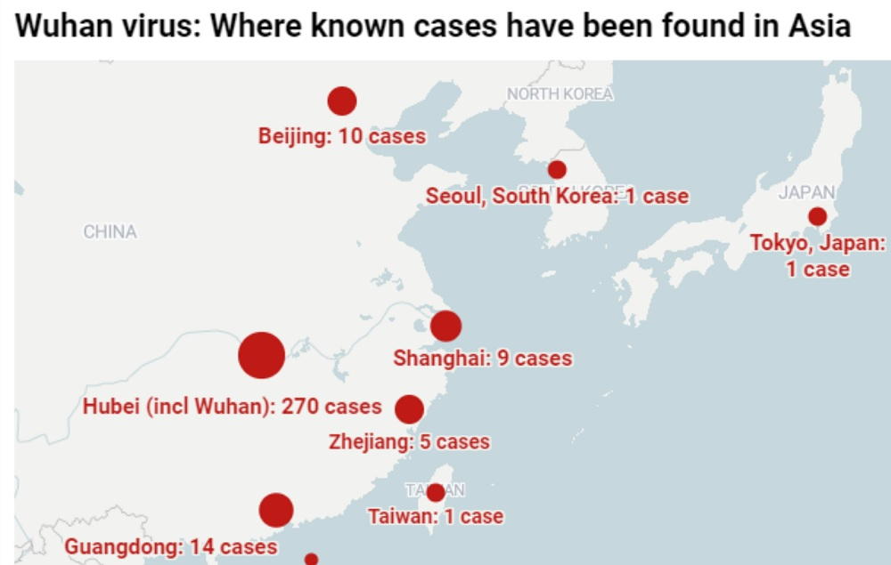 Chinese virus attacks financial markets