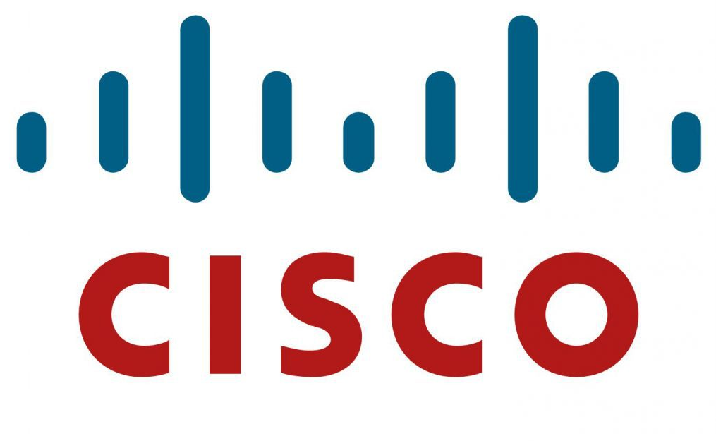 Cisco Systems Wave Analysis 1 December, 2020