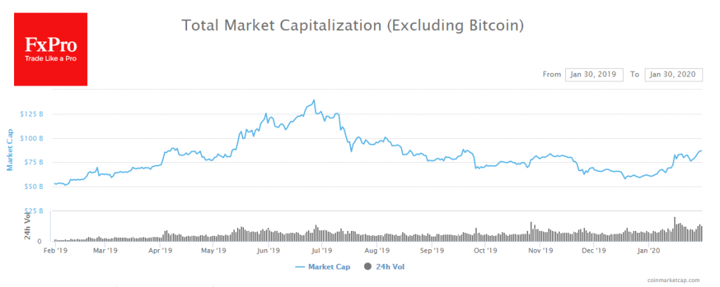 Altcoin season or end of the game?