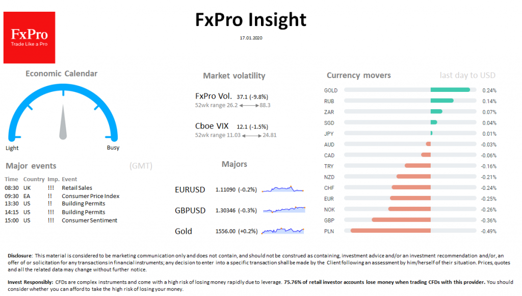 FxPro Daily Insight for January 17