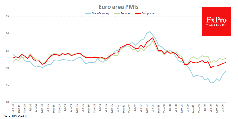 Euro zone Composite PMI above expectations, lift euro
