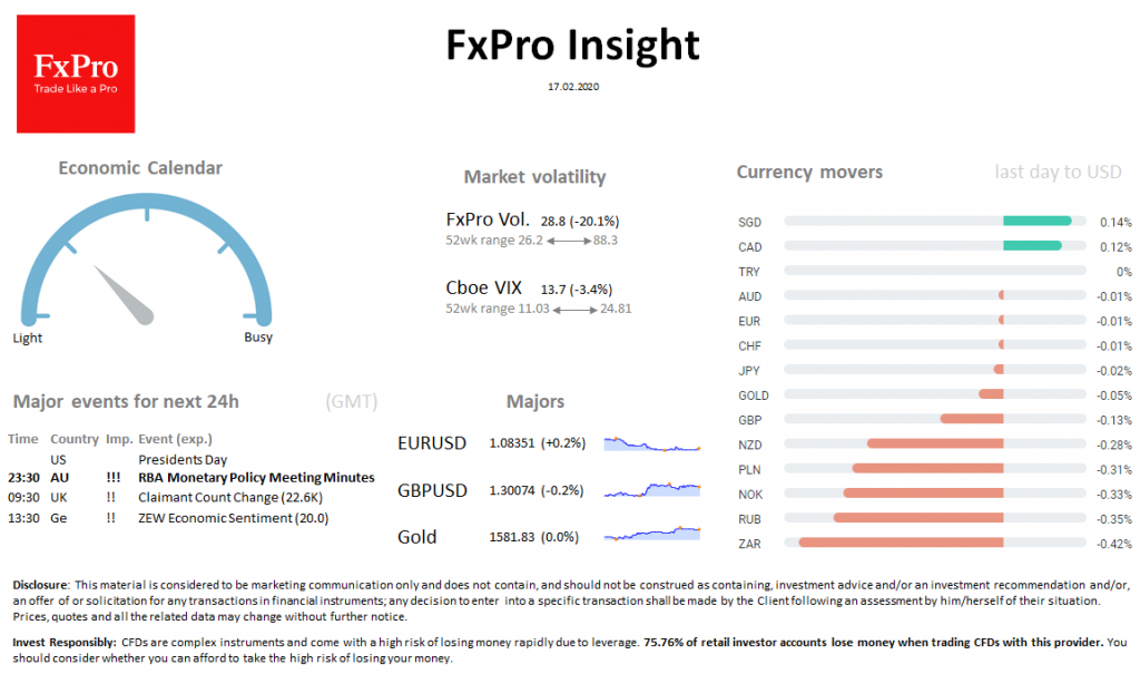 FxPro Daily Insight for February 17