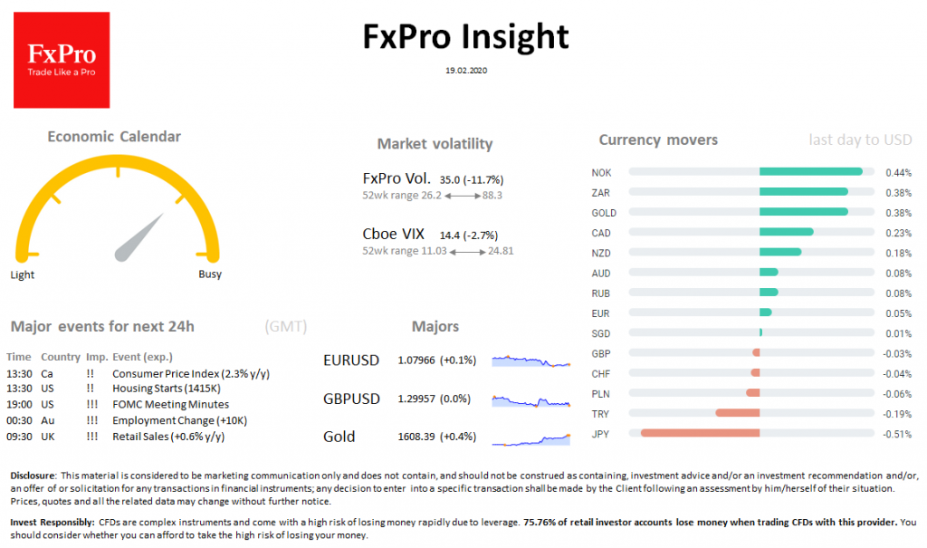 FxPro Daily Insight for February 19