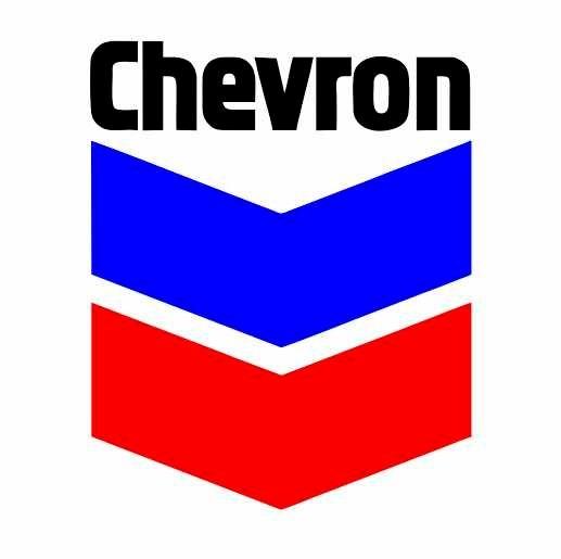 Chevron Wave Analysis – 19 March, 2020