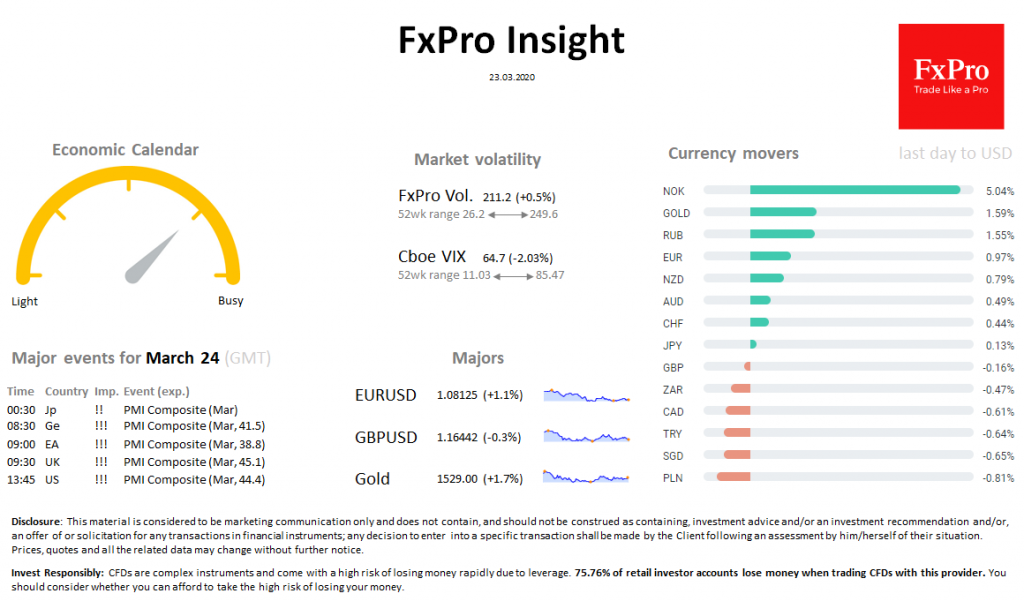 FxPro Daily Insight for March 23