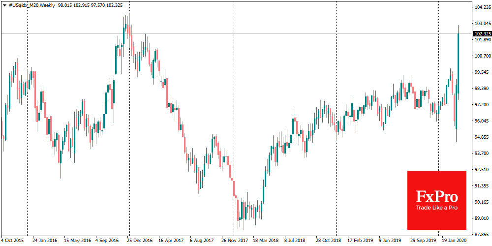 EM Central Banks change their crisis playbooks, despite currencies devaluation