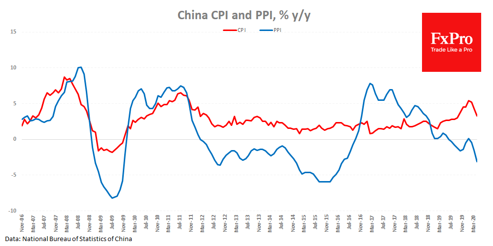 China's inflation noticeable decline