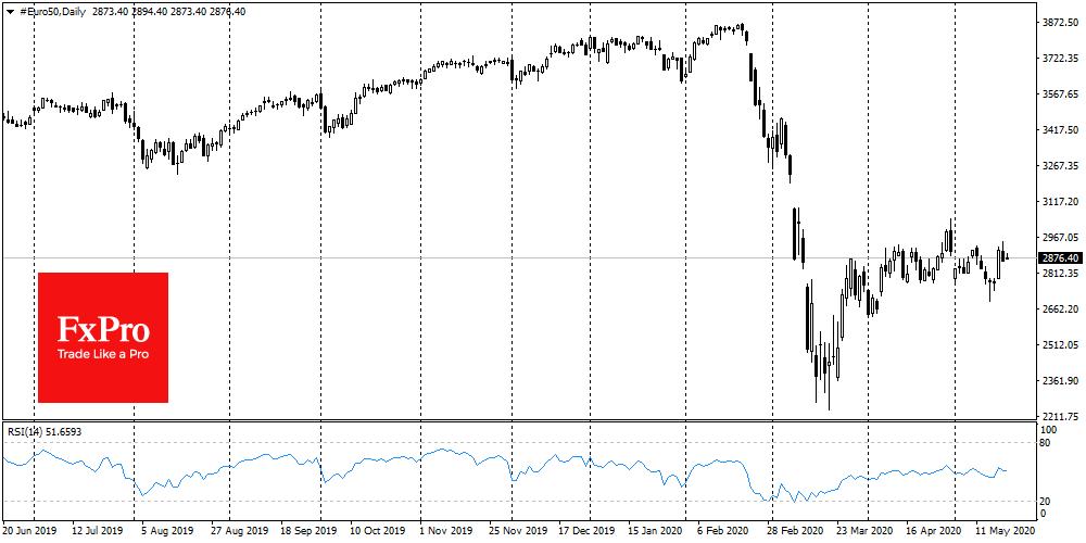 EUROStoxx50 index tighted in the narrow 1.25% range