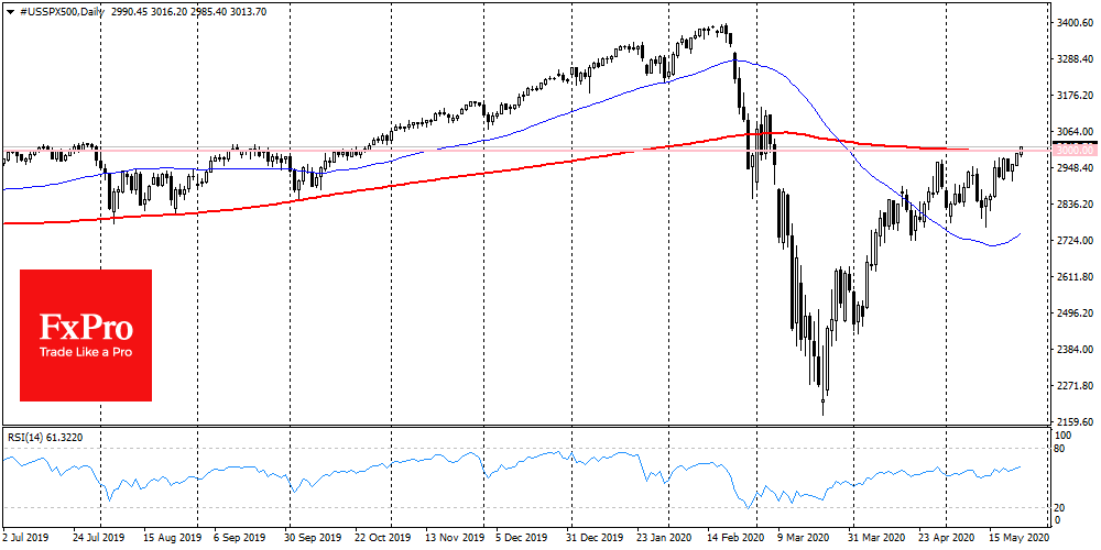 Double test for the bulls on S&P500