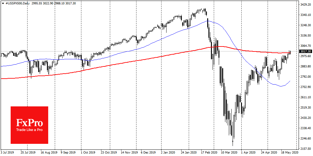 S&P500 end Tuesday at 2991.8 and below the 200-day average