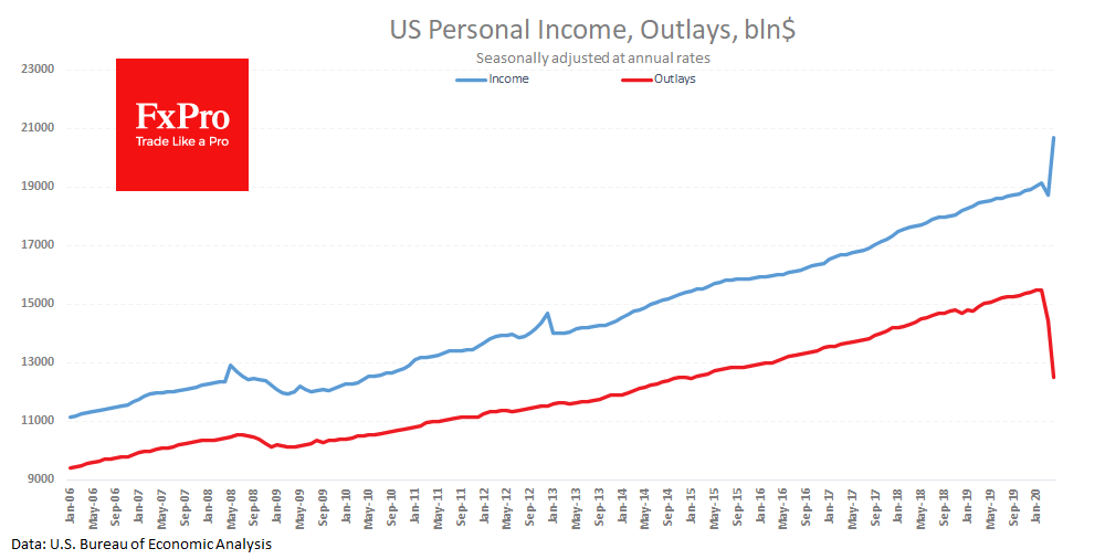 Very sharp drop in Outlays amid jump in Income