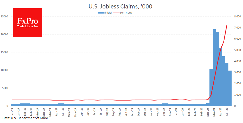 Fat tail of unemployment's wave
