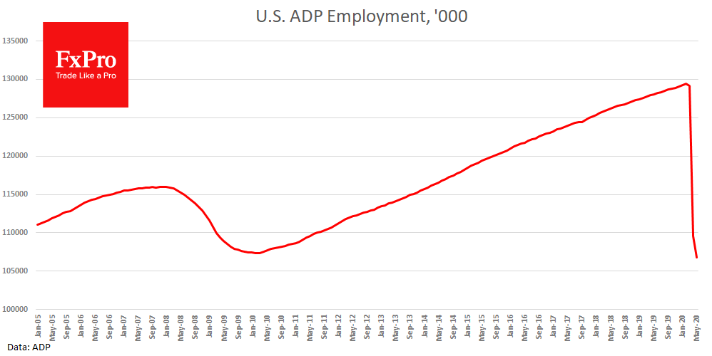 ADP paint brighter US jobs picture ahead of NFP