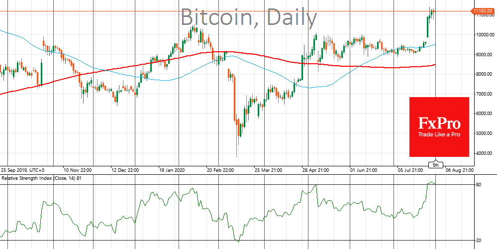 New Bitcoin FOMO: investors are looking for takeoff points