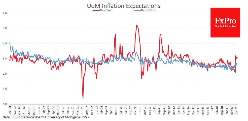 Inflation Genie