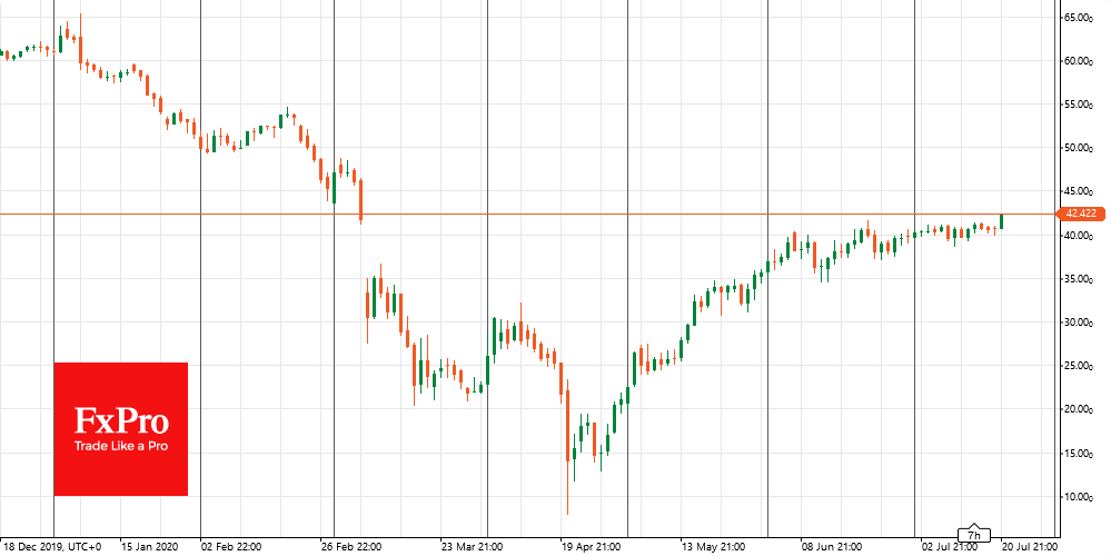 Futures expiration puts Crude prices back in spotlight