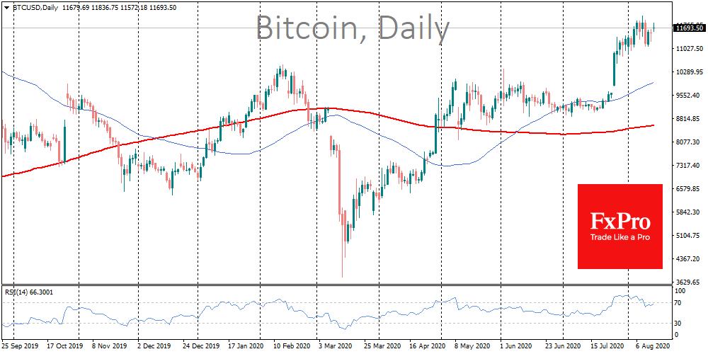 Falling bitcoin dominance is good news for cryptos