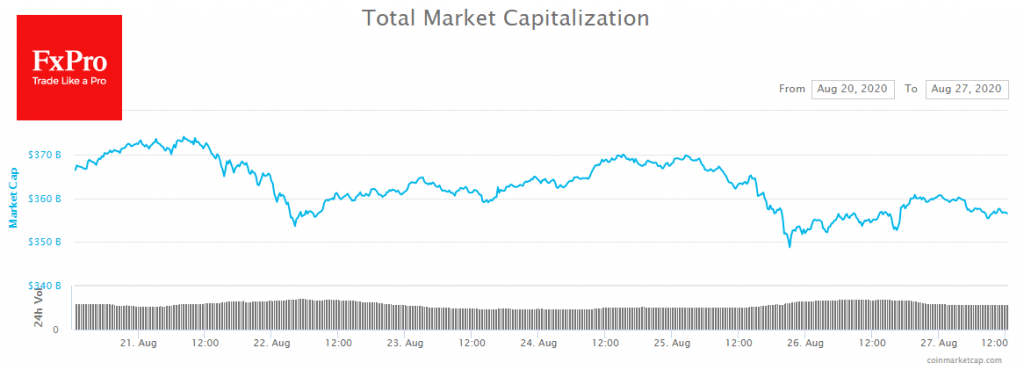 Crypto market is on the defence but remains optimistic