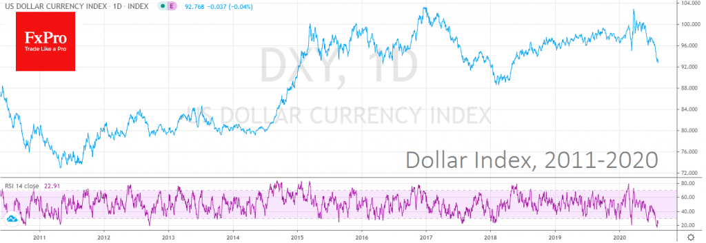 Will the U.S. employment report save the dollar?
