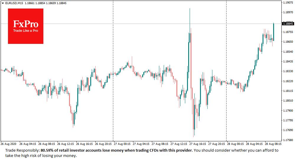 Fed kick starts multi-year weakening of the dollar