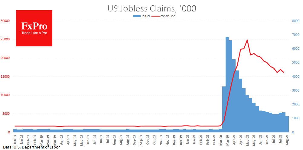 Unexpected drop for US unemployment claims