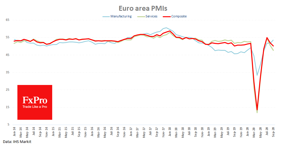 EURUSD got another reason for decline on EU-US PMI contrast