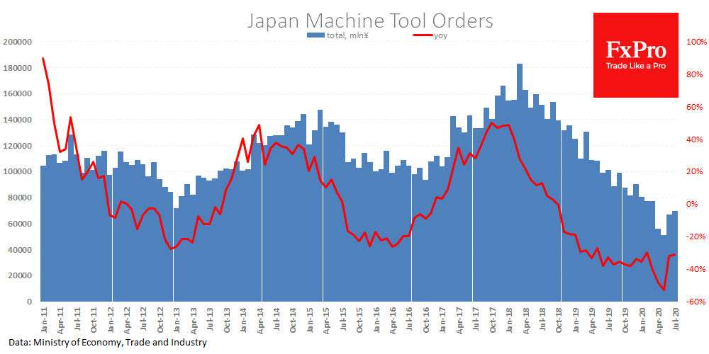The decline of Japan's manufacturing sector threatens JPY's safe status