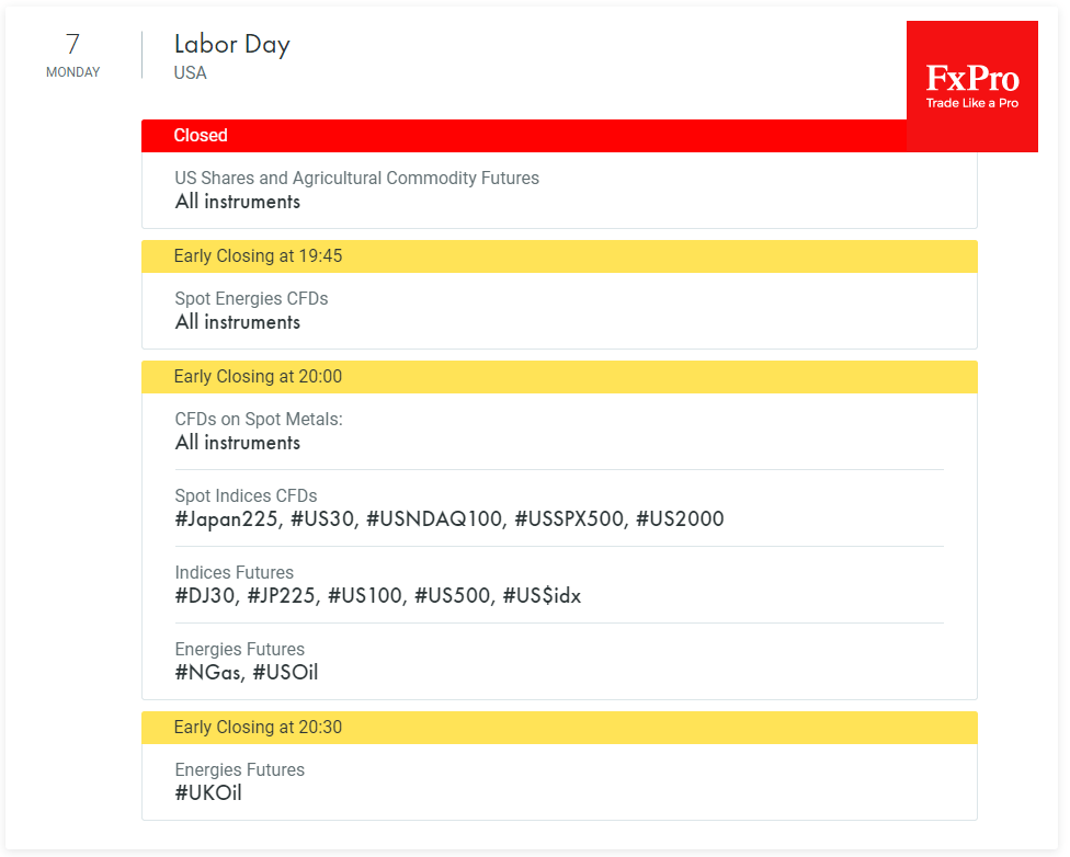 Labor Day: trading time schedule changes