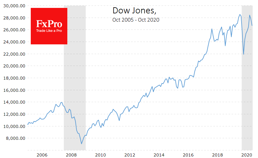 Another analogy to the Great Depression in recent Dow Jones decline