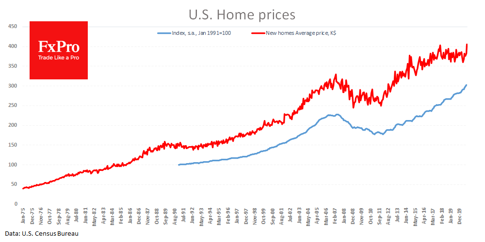 US housing market continues to benefit from coronavirus