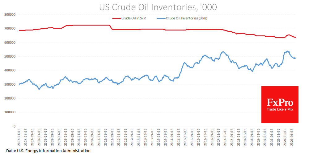 The easiest part of Oil's recovery may be over