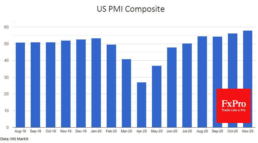 PMIs paused EURUSD growth