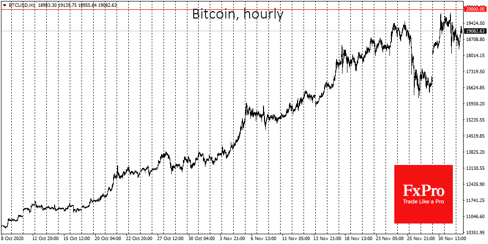 Bitcoin: tough all-time high