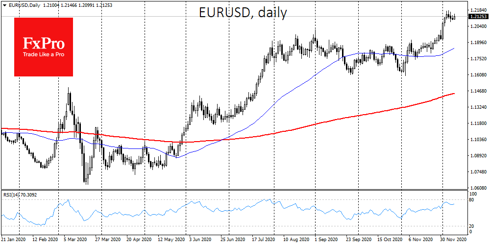 Will the ECB be able to reverse the Euro's growth?