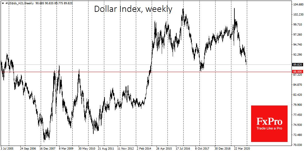 Dollar's fall accelerates