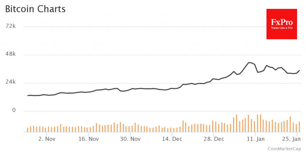 Ethereum highs and Bitcoin's return to growth