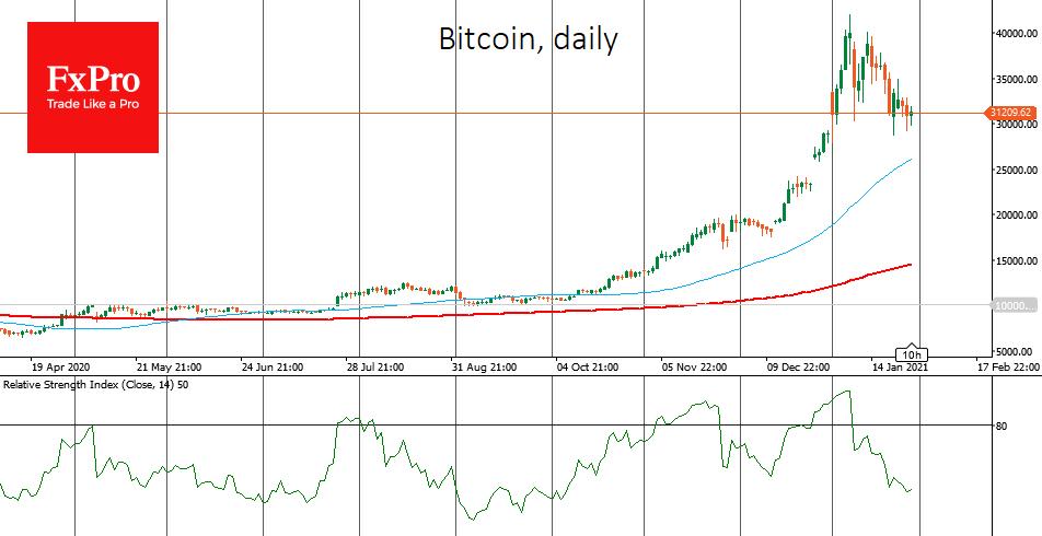 Regulators vs Bitcoin: Will we see 40K+ again