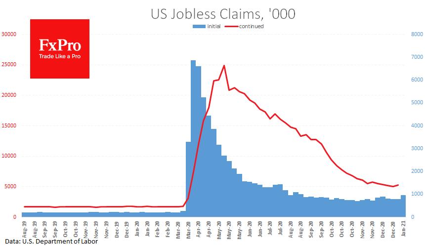 $2 trillion in aid will worsen the US labour market data